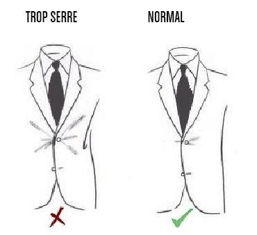 Quel costume porter en fonction de ma morphologie ? - image 1461388 on http://gianniferrucci-tlse.fr